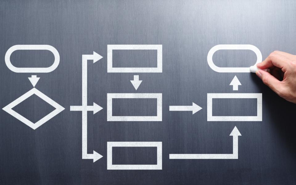 Streamline Workflows