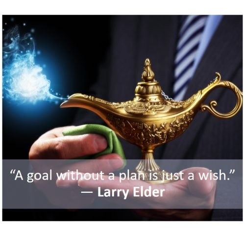 Business Continuity Plan quote