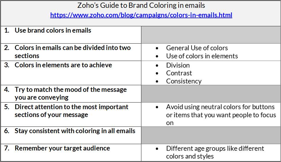 Email marketing zoho email brand coloring guide
