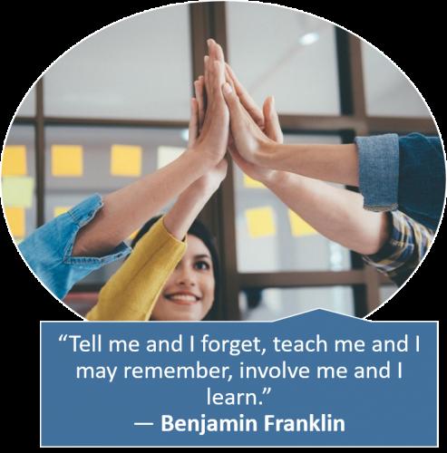 Interactive Training quote