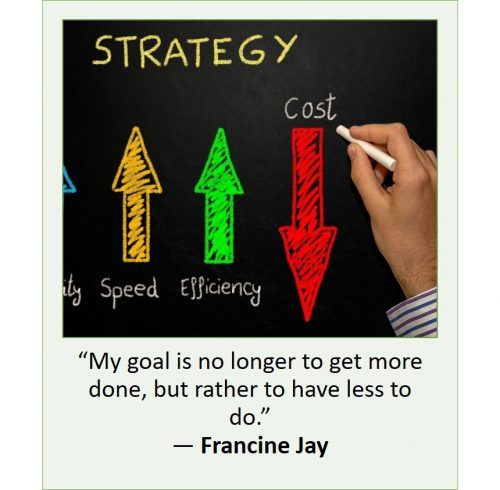 Team strategy quote