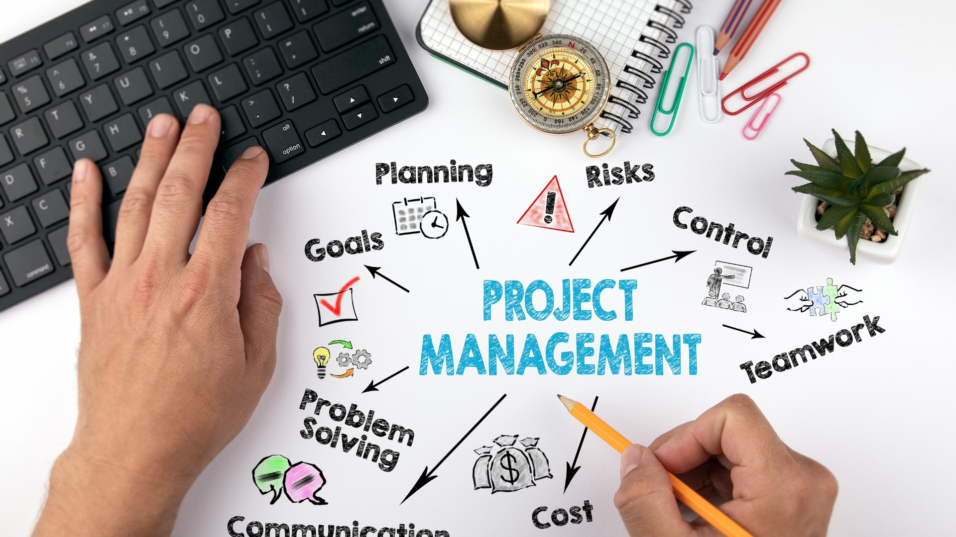 Title image - Reasons why you need a project management tool