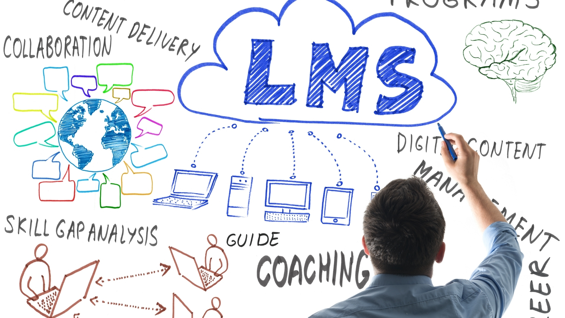 title image - Top 10 questions to ask when choosing an LMS