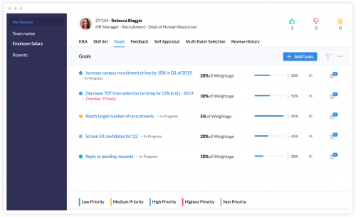 Zoho People HR app performance reviews