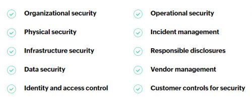 Zoho Data Security key points